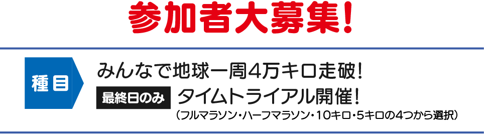 キロ タイム 10 マラソン